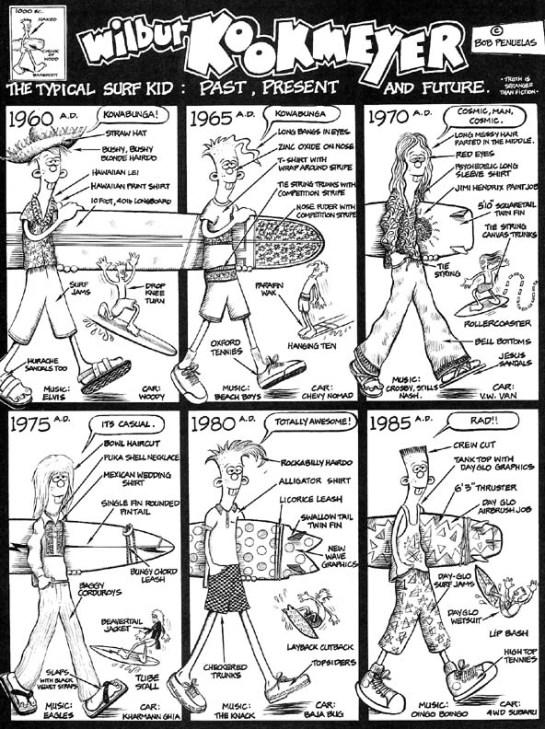 Wilbur Kook Comic pg102